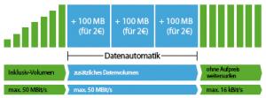 winSimDatenautomatik